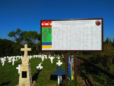 До річниці Великої війни (1914 – 1918). Продовжується подальша опіка  над місцями пам'яті в Галичі